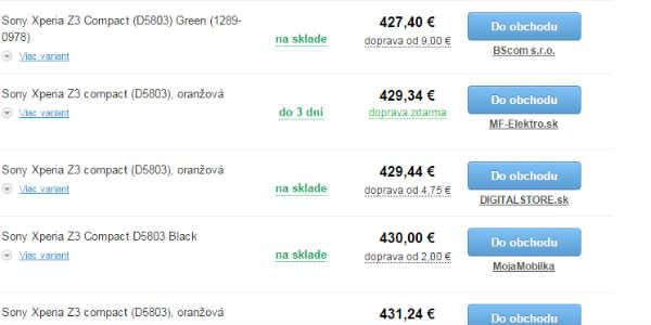Najnižšia cena na Heuréke. Veríte tomu?